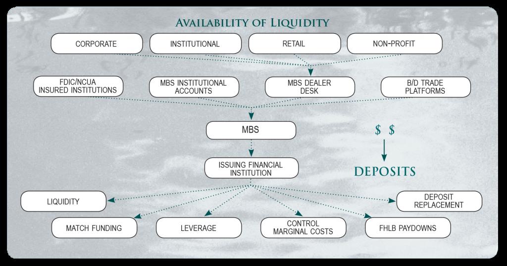 Bank Graphic 2